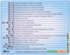 Коврик для мыши Ritmix MPD-020 Hot Keys